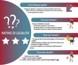 Rating di legalità che cosa'è